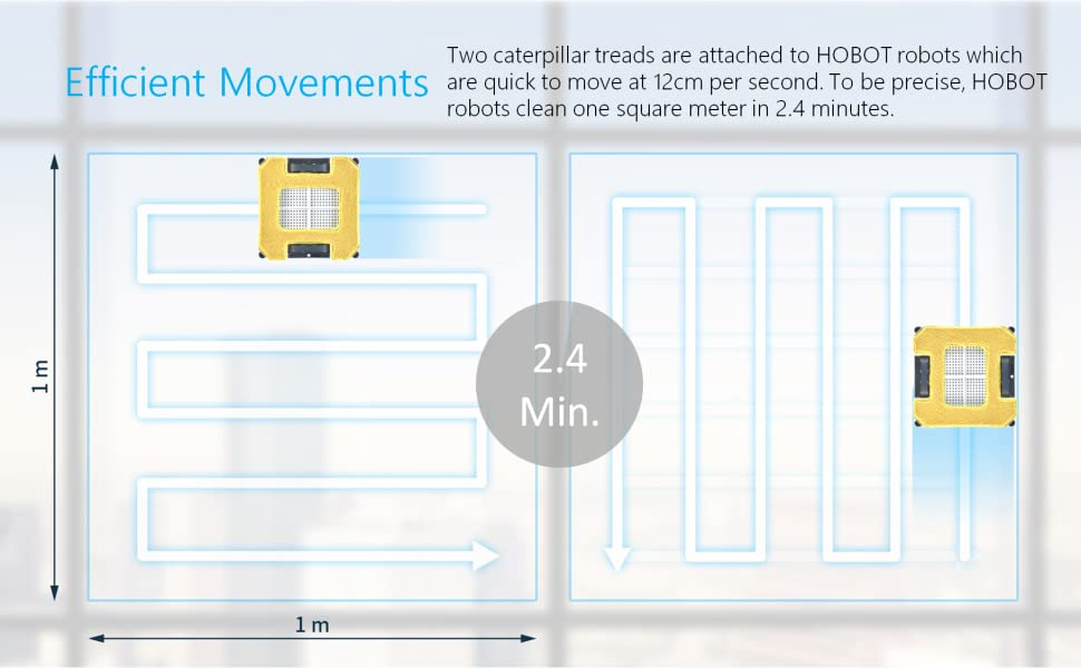 199779fff1d Amazon.com - HOBOT-268 Window Cleaning Automatic Robot with Remote ...