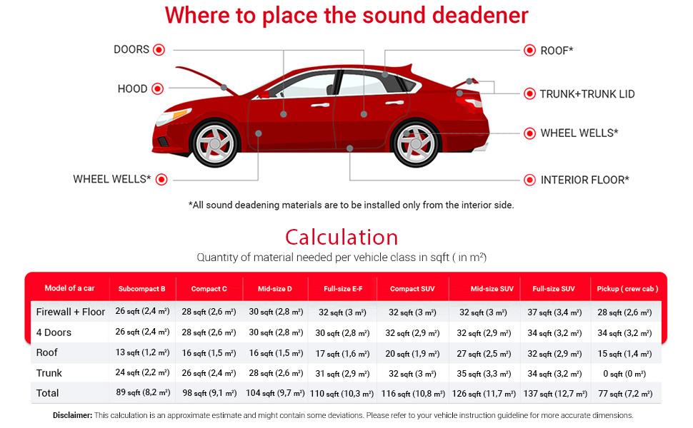 Noico 80 mil 10 sqft car Sound deadening mat, Butyl Automotive Sound  Deadener, Audio Noise Insulation and dampening
