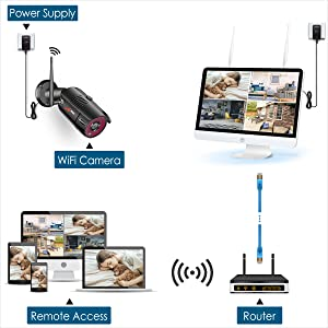 security camera system wireless outdoor