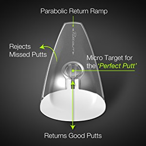 Build Repetition and return good putts