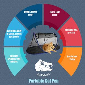 Chill Gorilla Cat Pen Specifications