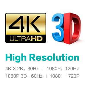 HDMI Switcher