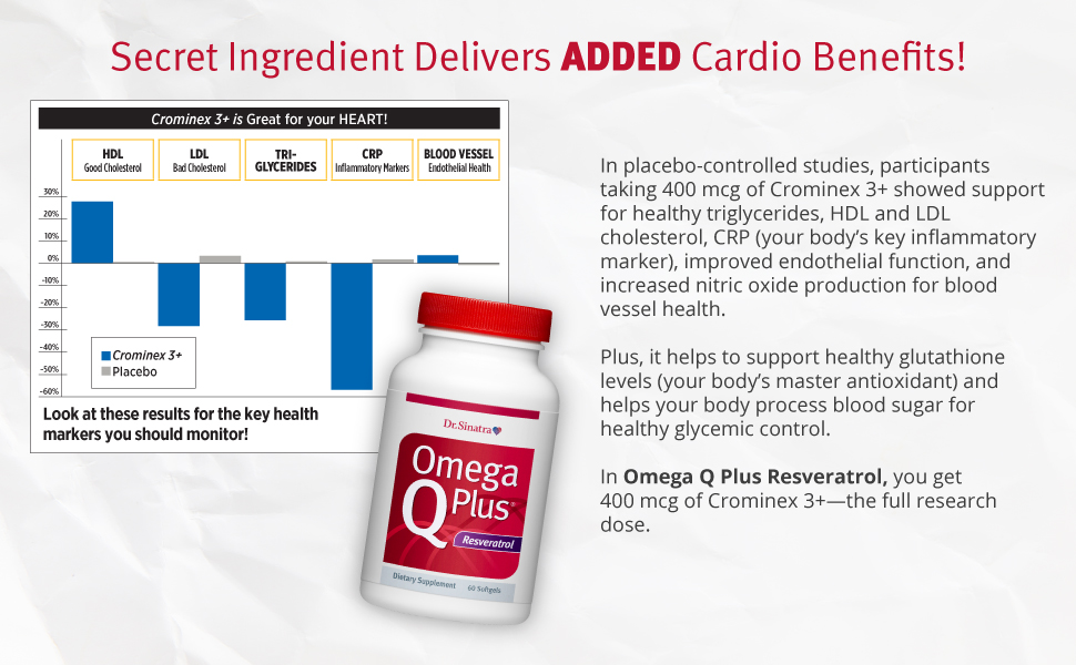 Secret Ingredient Delivers Added Cardio Benefits!