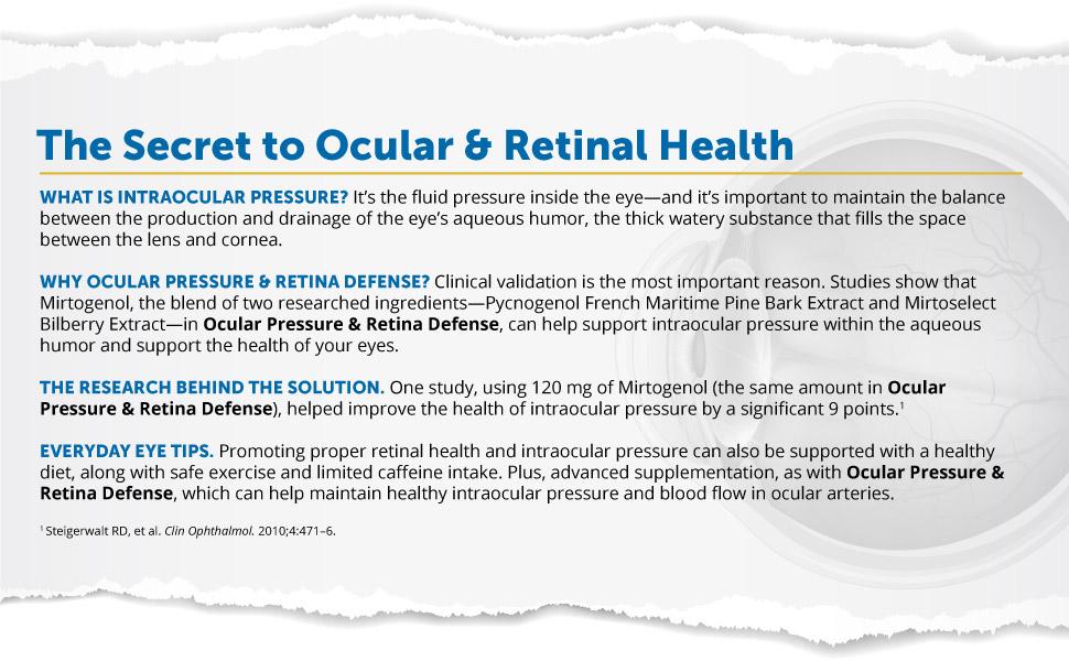 The Secret to Ocular & Retinal Health