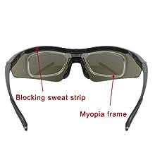 Additional Inner Myopia Frame