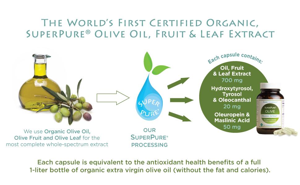 Amazon Com Cucumber Fruit Extract Usda Certified Organic