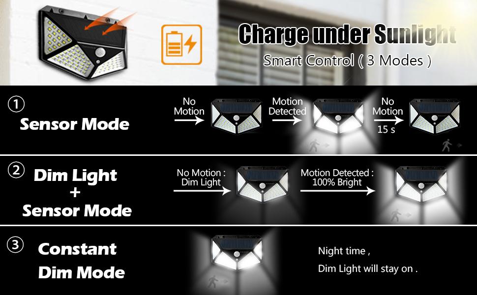 IC ICLOVER Solar Sensor Light Smart Control 3 Working Mode Instruciont