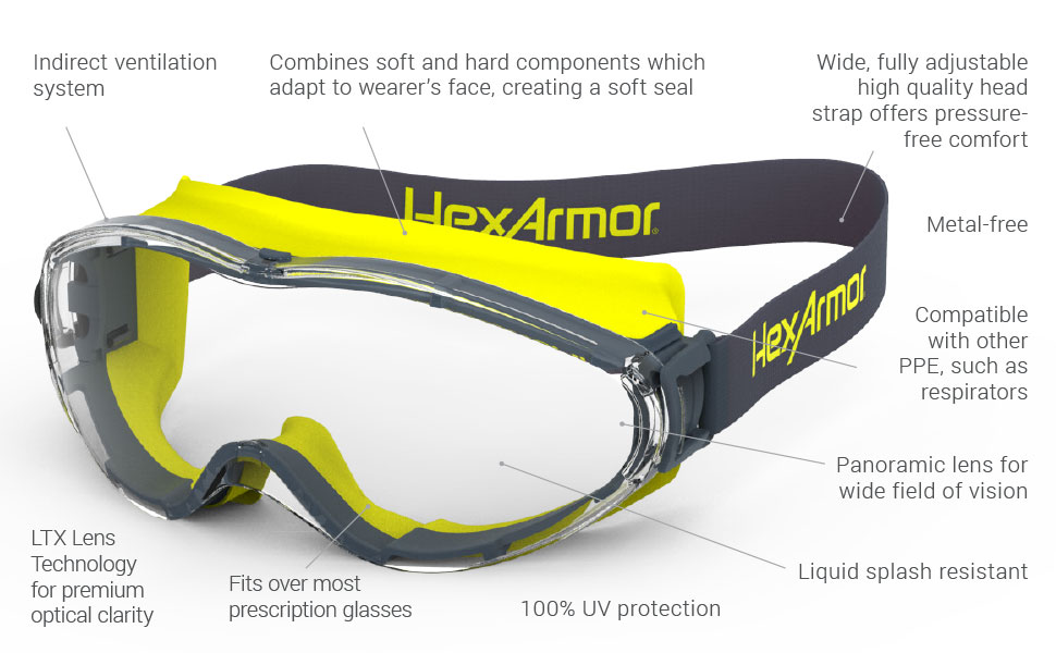 hexarmor LT300 goggle features