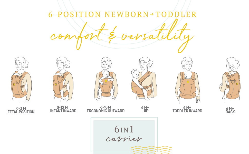 Baby carrier, Complete All Seasons, Toddler carrier, All seasons baby carrier, Ergobaby