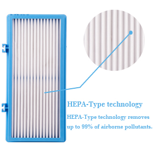 I clean 3 Packs Air Purifier Filters for Holmes AER1 HEPA Type Total Air Filter HAPF30AT for Holmes HAP242-NUC Air Purifier Filter AER1 Series Replace Type A Filter 3 pcs HEPA Filters