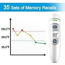 Amazon.com: Termómetro digital 5 en 1 para frente y oreja ...