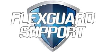 Flexguard support
