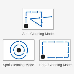 Automated, Adaptable, Specialized Cleaning