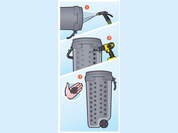 MAKE composter
