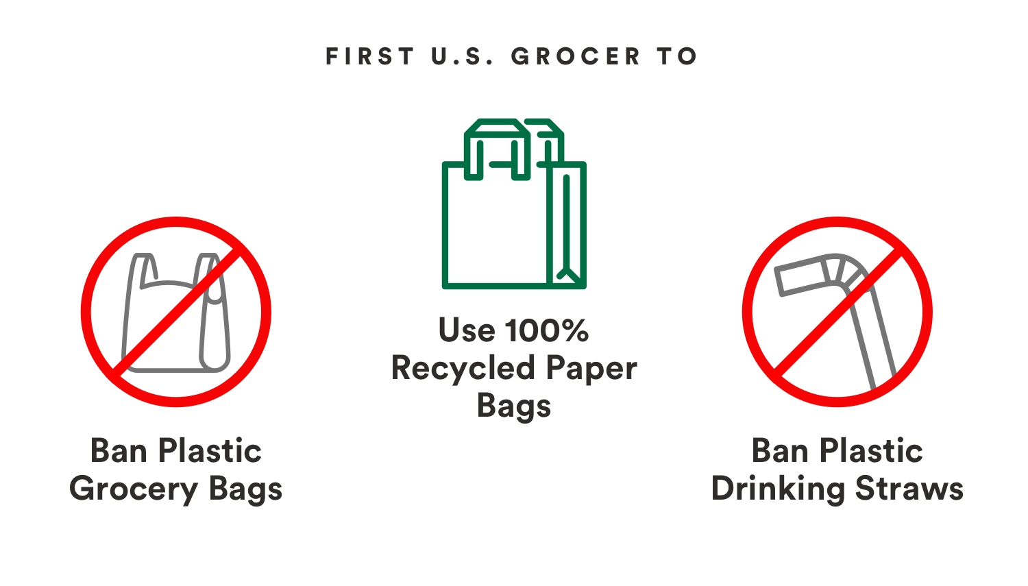 First US grocer to ban plastics grocery bags and plastic straws, and use 100% recycled paper bags