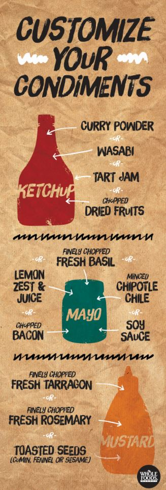 Customize Your Condiments