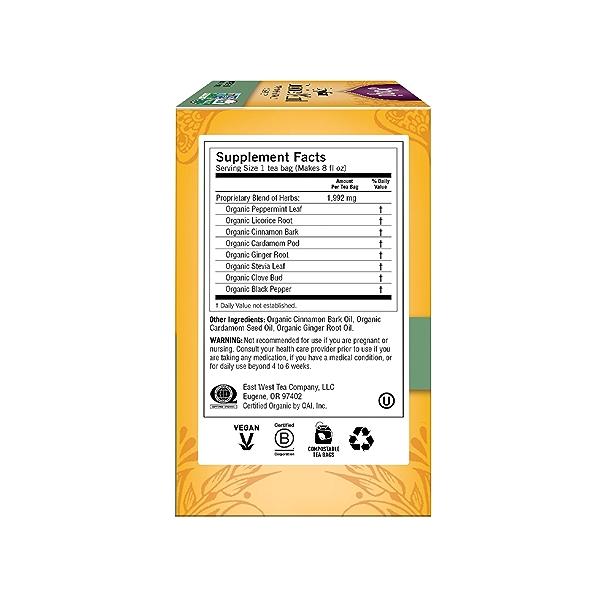 Egyptian Licorice Mint, 1.12 oz 4