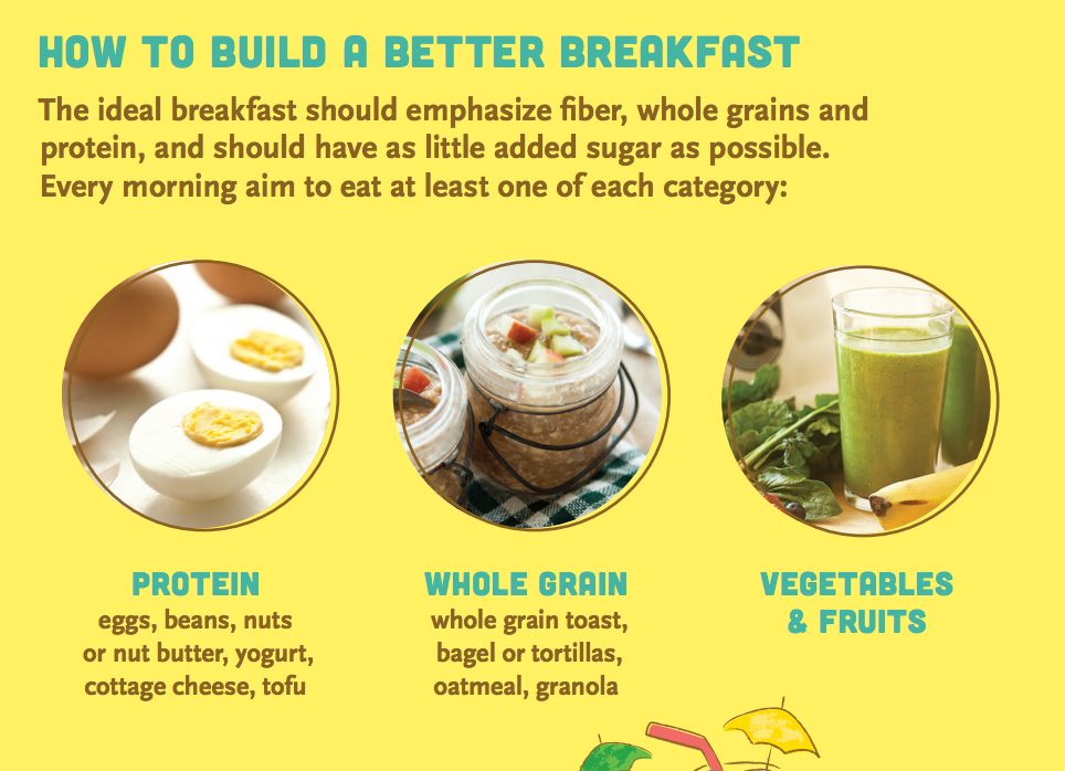 How to Build a Better Breakfast