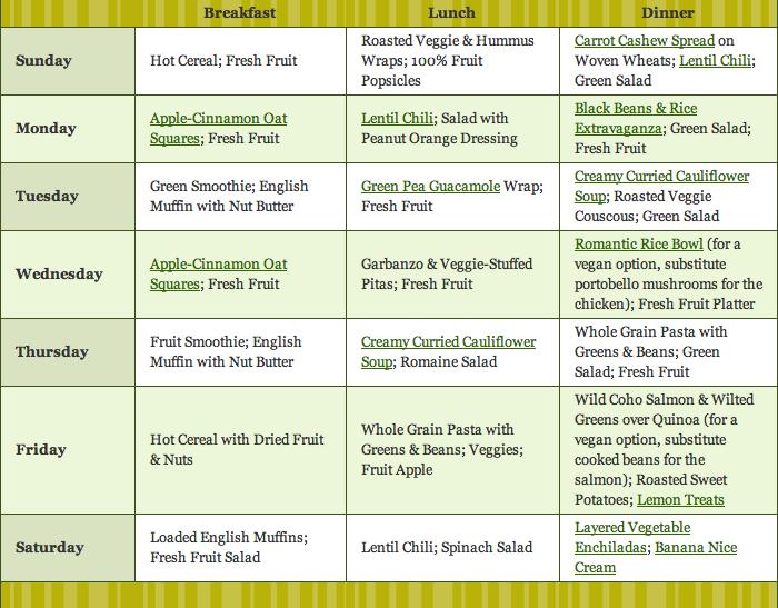 daily diet menu plan