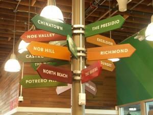 Directional Sign showing San Francisco Neighborhoods